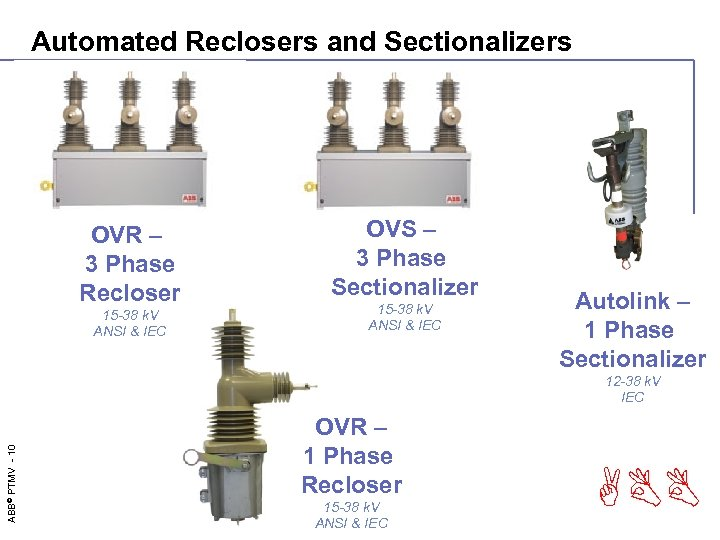 Automated Reclosers and Sectionalizers OVR – 3 Phase Recloser 15 -38 k. V ANSI