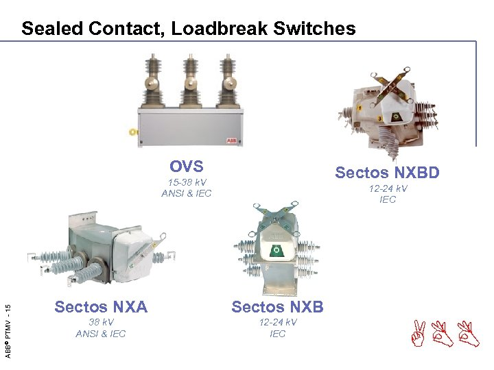 Sealed Contact, Loadbreak Switches OVS Sectos NXBD ABB© PTMV - 15 15 -38 k.