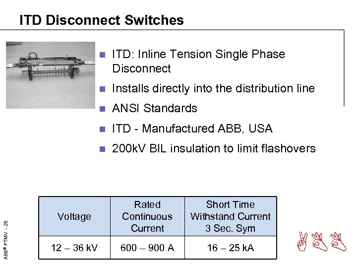 ITD Disconnect Switches ITD: Inline Tension Single Phase Disconnect n Installs directly into the