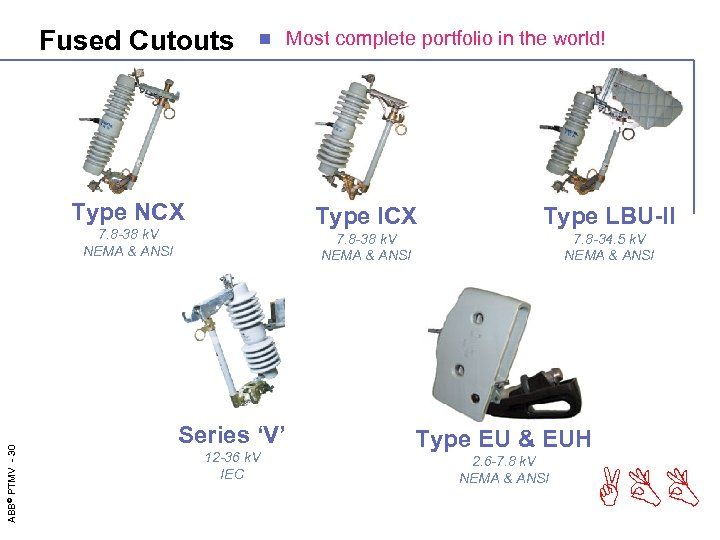 Fused Cutouts n Type NCX Type ICX Series 'V' 12 -36 k. V IEC