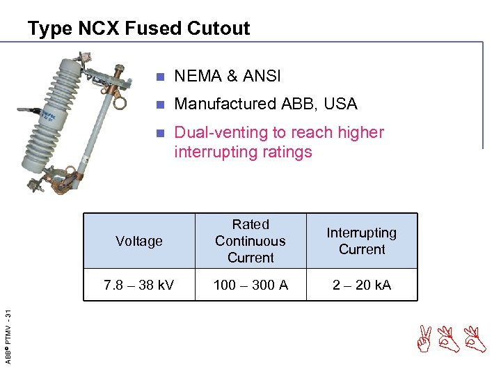 Type NCX Fused Cutout n NEMA & ANSI n Manufactured ABB, USA n Dual-venting