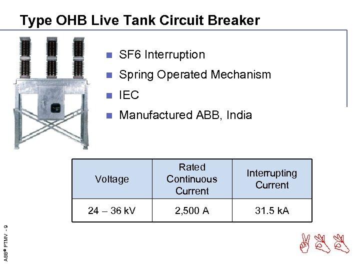 Type OHB Live Tank Circuit Breaker n SF 6 Interruption n Spring Operated Mechanism