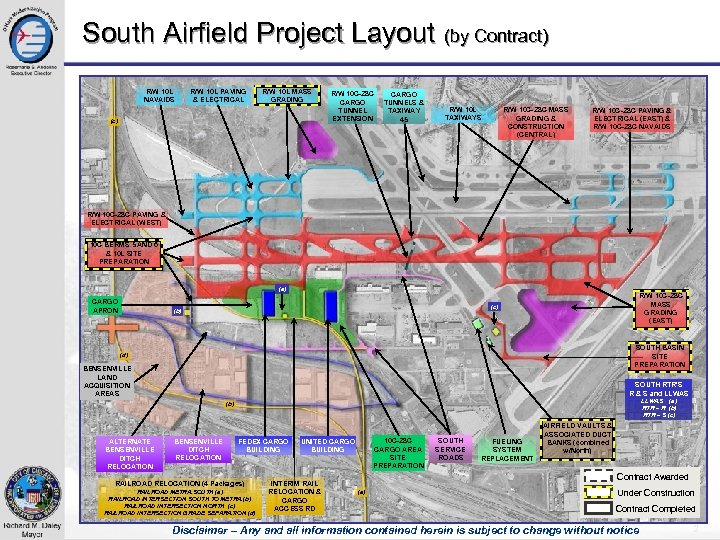 South Airfield Project Layout (by Contract) R/W 10 L NAVAIDS R/W 10 L PAVING