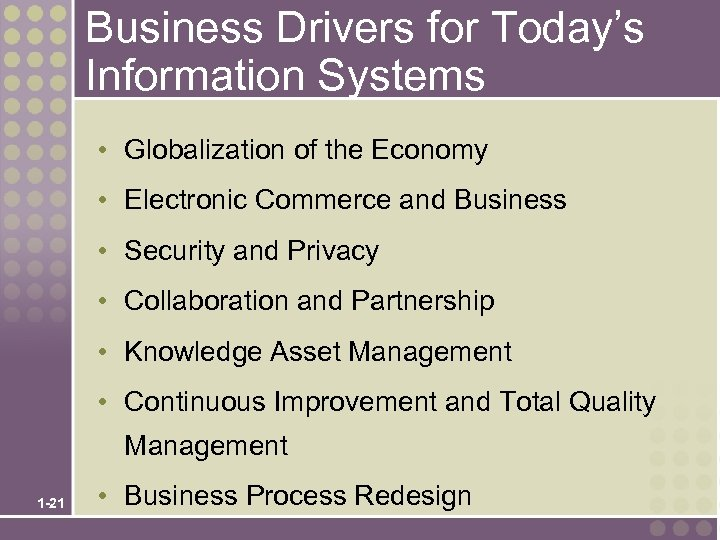 Business Drivers for Today's Information Systems • Globalization of the Economy • Electronic Commerce