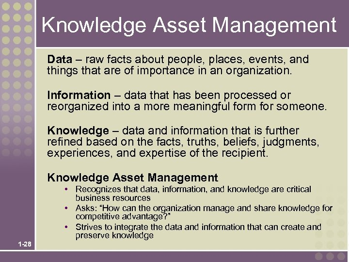 Knowledge Asset Management Data – raw facts about people, places, events, and things that