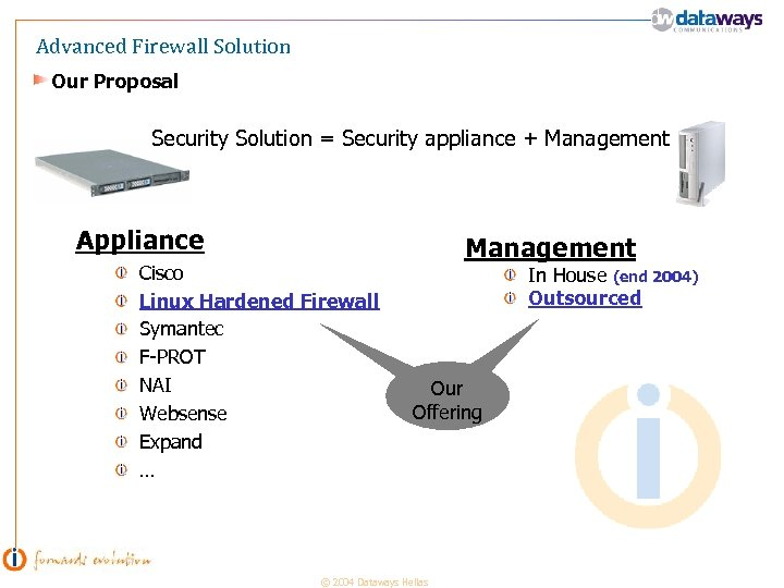 Advanced Firewall Solution Our Proposal Security Solution = Security appliance + Management Appliance Cisco