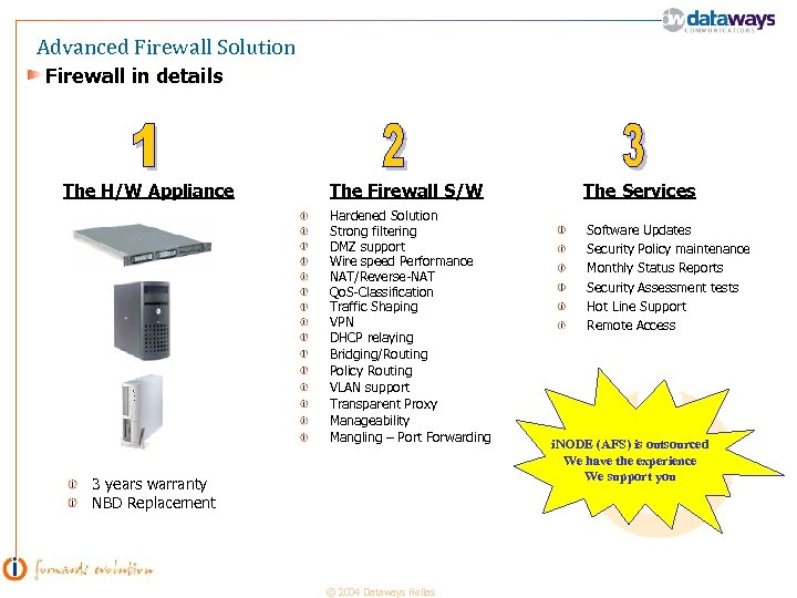 Advanced Firewall Solution Firewall in details The H/W Appliance The Firewall S/W Hardened Solution