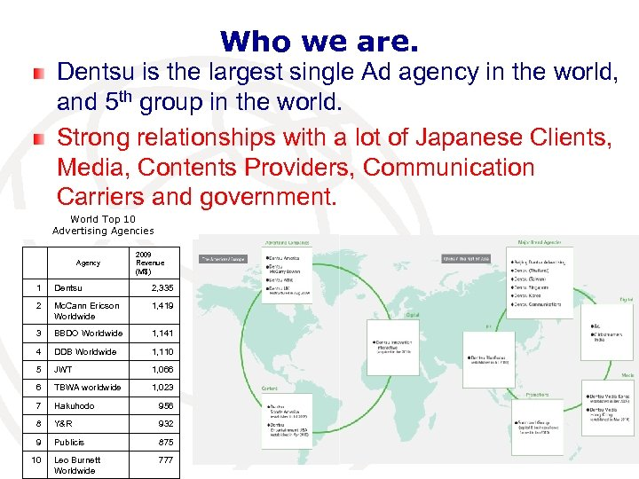 Who we are. Dentsu is the largest single Ad agency in the world, and