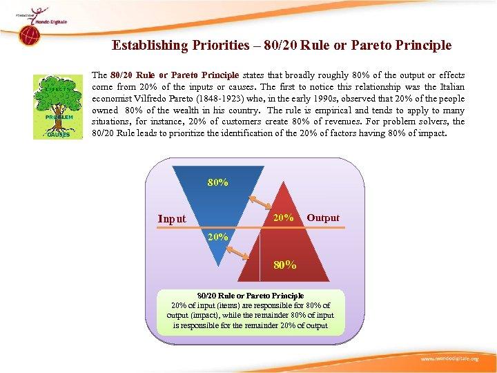 Establishing Priorities – 80/20 Rule or Pareto Principle The 80/20 Rule or Pareto Principle