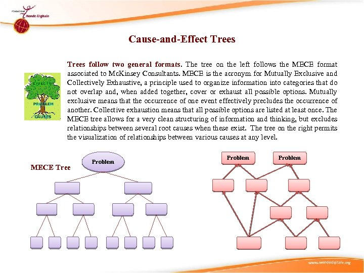 Cause-and-Effect Trees follow two general formats. The tree on the left follows the MECE