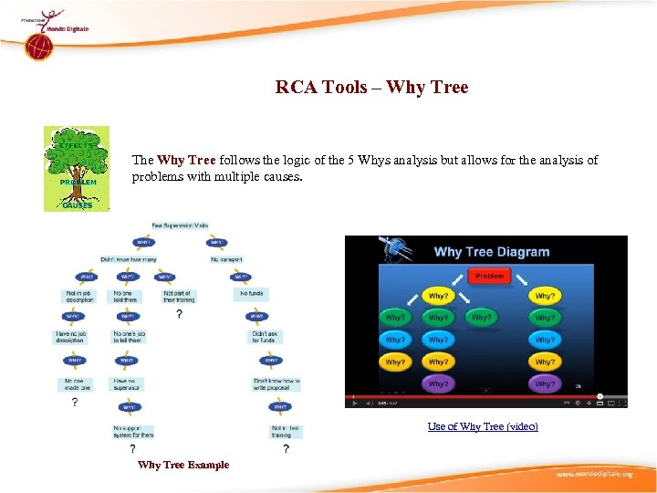 RCA Tools – Why Tree The Why Tree follows the logic of the 5