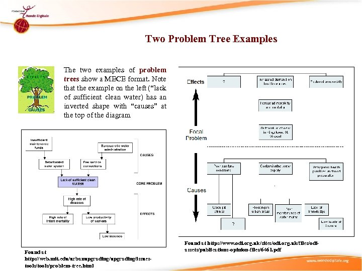 Two Problem Tree Examples The two examples of problem trees show a MECE format.
