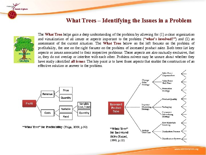 What Trees – Identifying the Issues in a Problem The What Tree helps gain