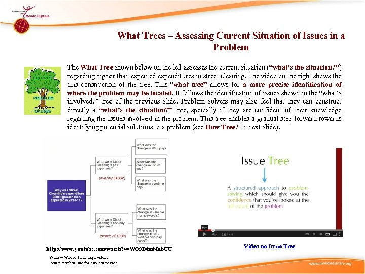 What Trees – Assessing Current Situation of Issues in a Problem The What Tree