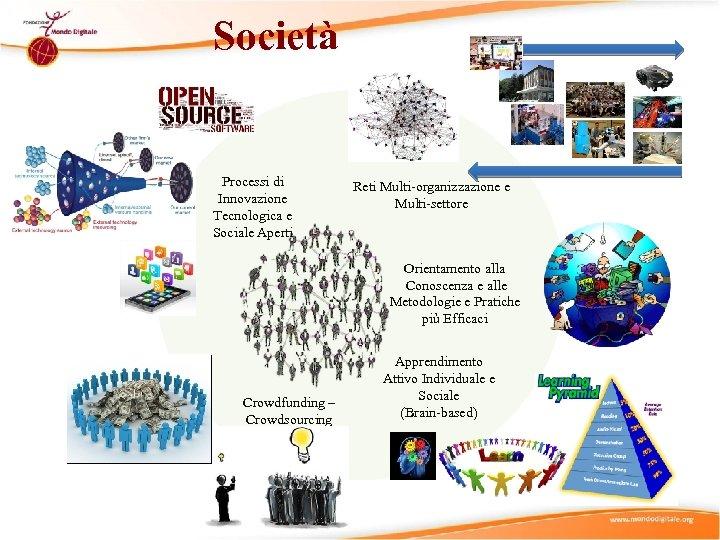 Società Processi di Innovazione Tecnologica e Sociale Aperti Reti Multi-organizzazione e Multi-settore Orientamento alla