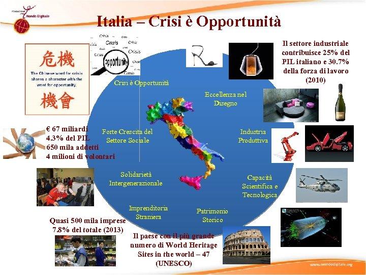 Italia – Crisi è Opportunità Il settore industriale contribuisce 25% del PIL italiano e
