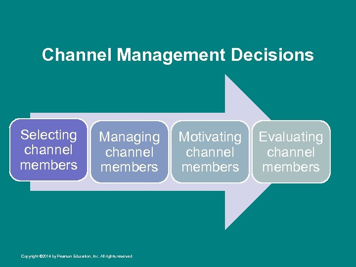 Channel Management Decisions Selecting channel members Managing channel members Copyright © 2014 by Pearson