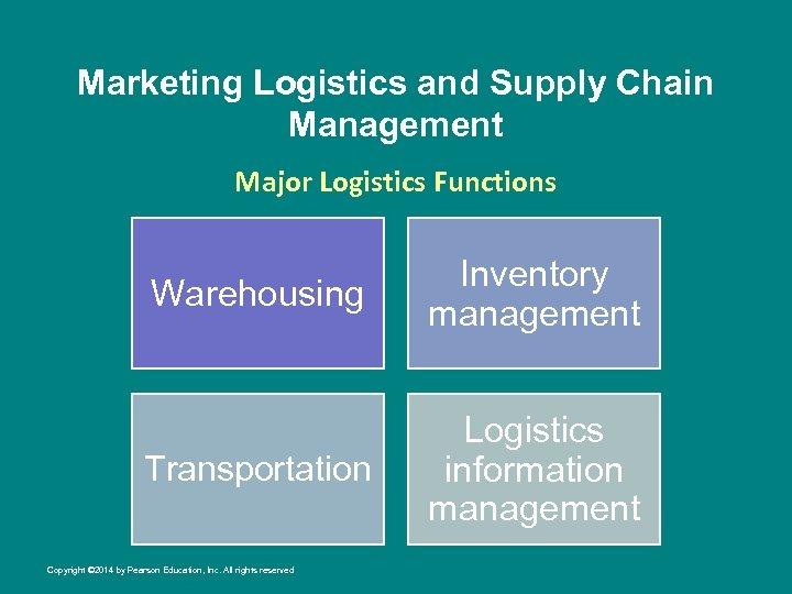 Marketing Logistics and Supply Chain Management Major Logistics Functions Warehousing Inventory management Transportation Logistics