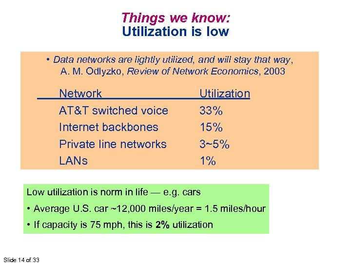 Things we know: Utilization is low • Data networks are lightly utilized, and will