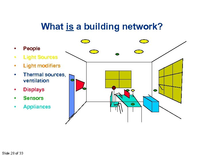 What is a building network? • People • Light Sources • Light modifiers •