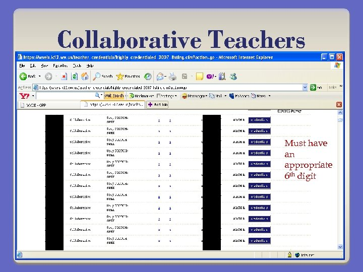 Collaborative Teachers Must have an appropriate 6 th digit