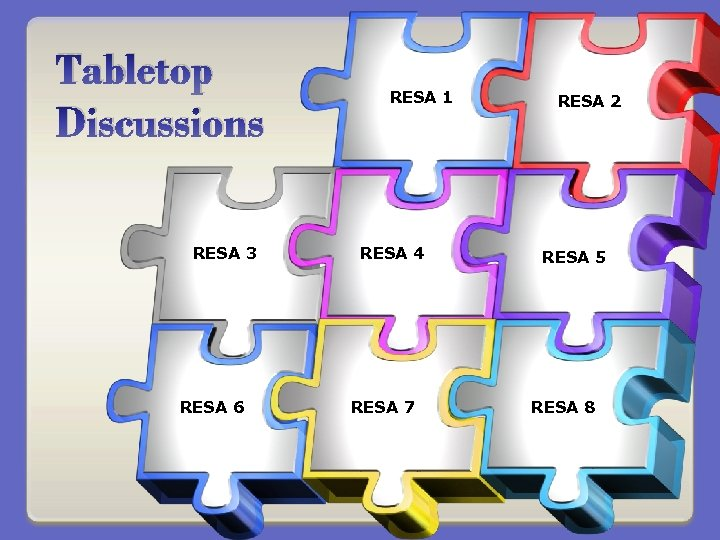 Tabletop Discussions RESA 3 RESA 6 RESA 1 RESA 4 RESA 7 RESA 2