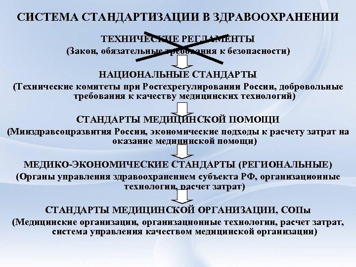 СИСТЕМА СТАНДАРТИЗАЦИИ В ЗДРАВООХРАНЕНИИ ТЕХНИЧЕСКИЕ РЕГЛАМЕНТЫ (Закон, обязательные требования к безопасности) НАЦИОНАЛЬНЫЕ СТАНДАРТЫ (Технические