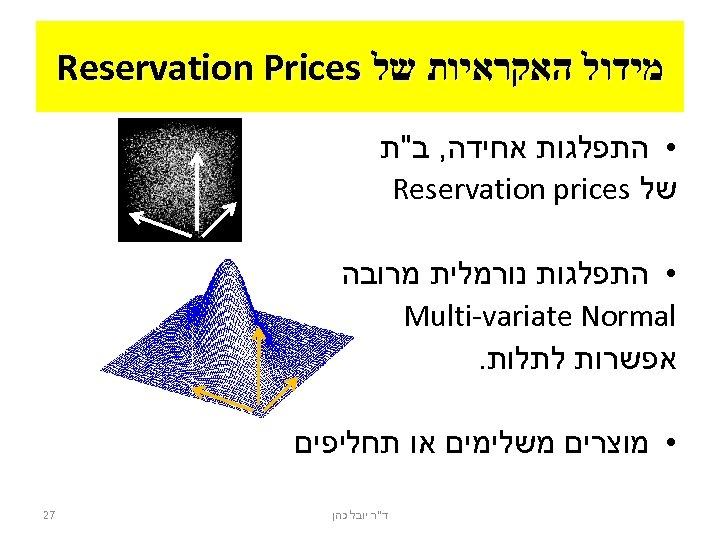 מידול האקראיות של Reservation Prices • התפלגות אחידה, ב