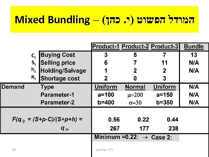 המודל הפשוט )י. כהן( – Mixed Bundling Ci Si hi i ד
