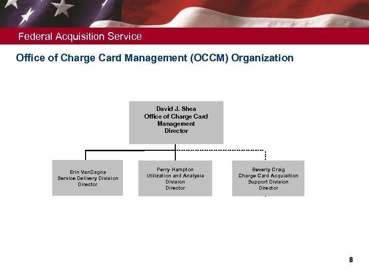 Federal Acquisition Service Office of Charge Card Management (OCCM) Organization David J. Shea Office