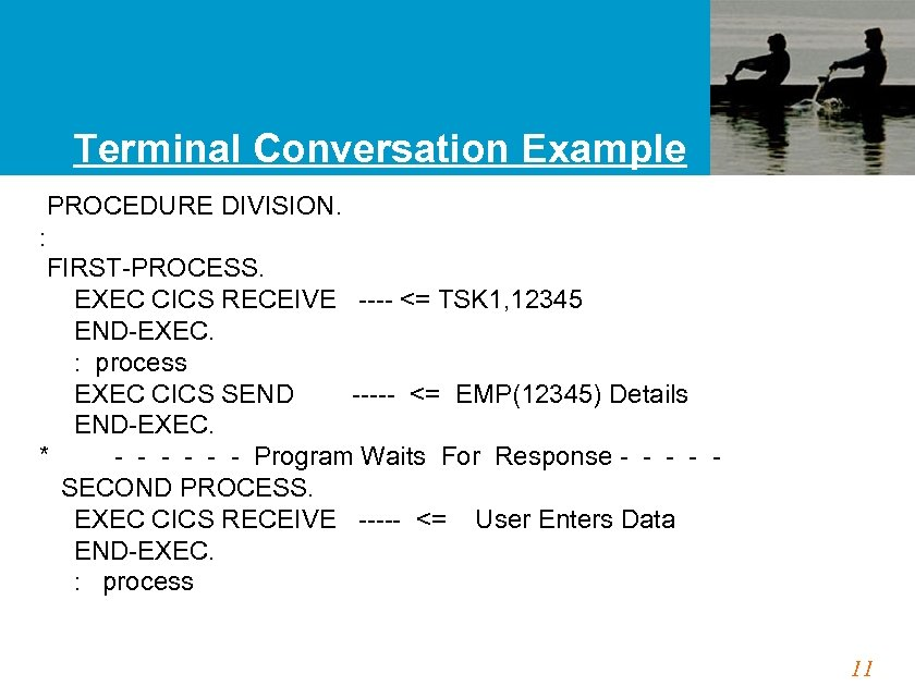 Terminal Conversation Example PROCEDURE DIVISION. : FIRST-PROCESS. EXEC CICS RECEIVE ---- <= TSK 1,