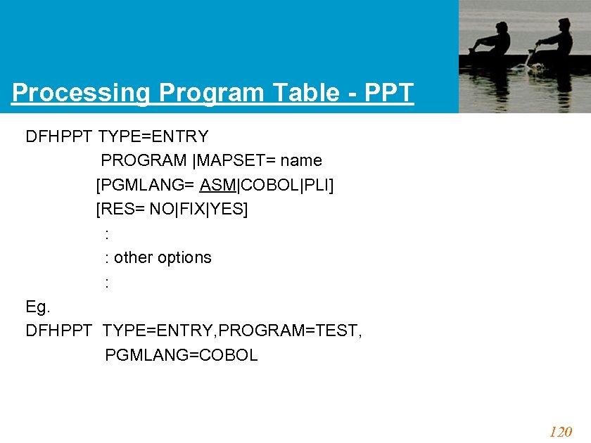 Processing Program Table - PPT DFHPPT TYPE=ENTRY PROGRAM  MAPSET= name [PGMLANG= ASM COBOL PLI] [RES= NO FIX YES]