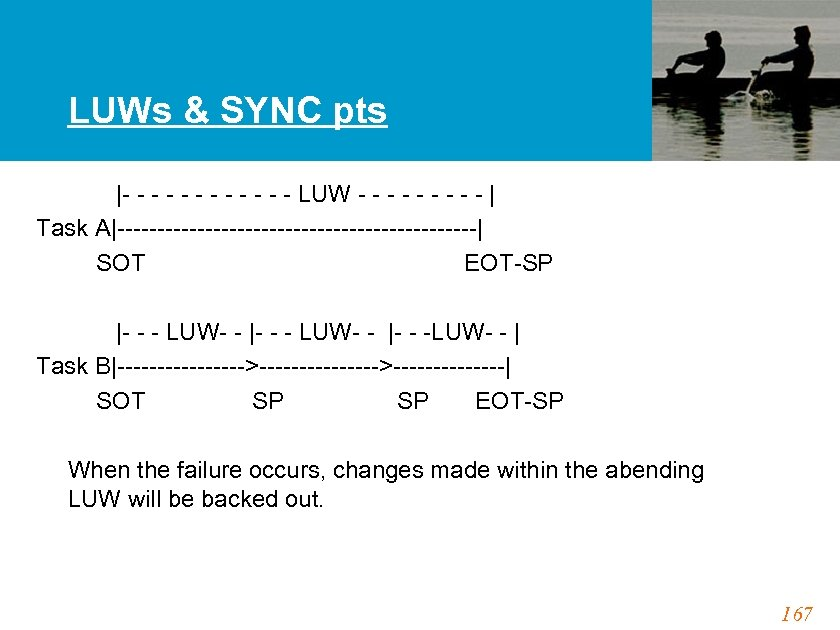 LUWs & SYNC pts  - - - LUW - - - - -  
