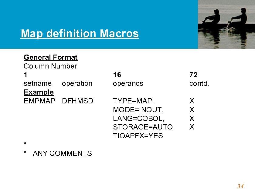 Map definition Macros General Format Column Number 1 setname operation Example EMPMAP DFHMSD 16