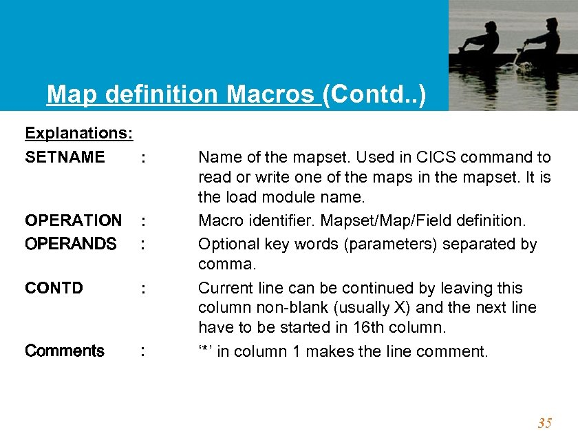 Map definition Macros (Contd. . ) Explanations: SETNAME : OPERATION OPERANDS : : CONTD