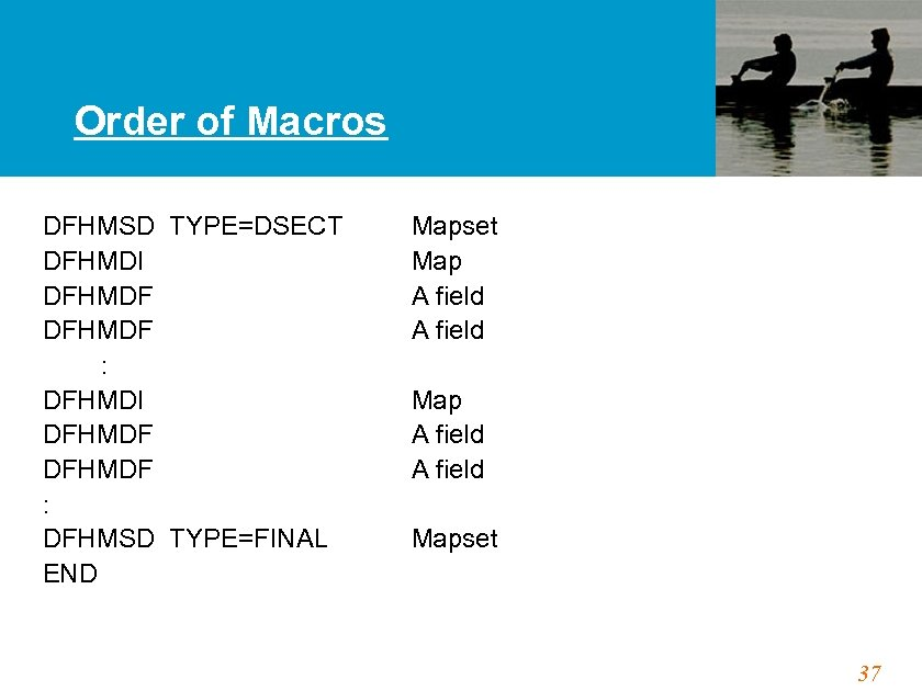 Order of Macros DFHMSD TYPE=DSECT Mapset DFHMDI Map DFHMDF A field : DFHMDI Map