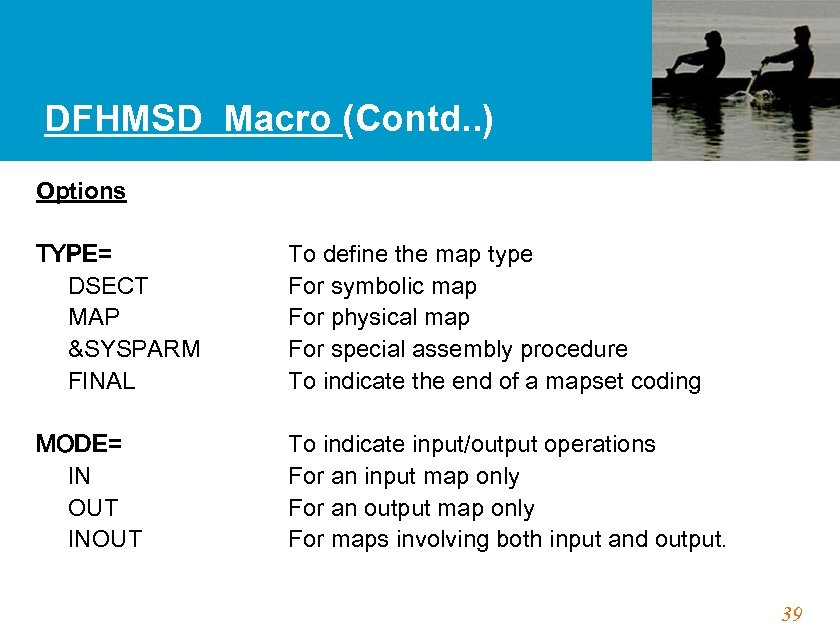 DFHMSD Macro (Contd. . ) Options TYPE= DSECT MAP &SYSPARM FINAL MODE= IN OUT