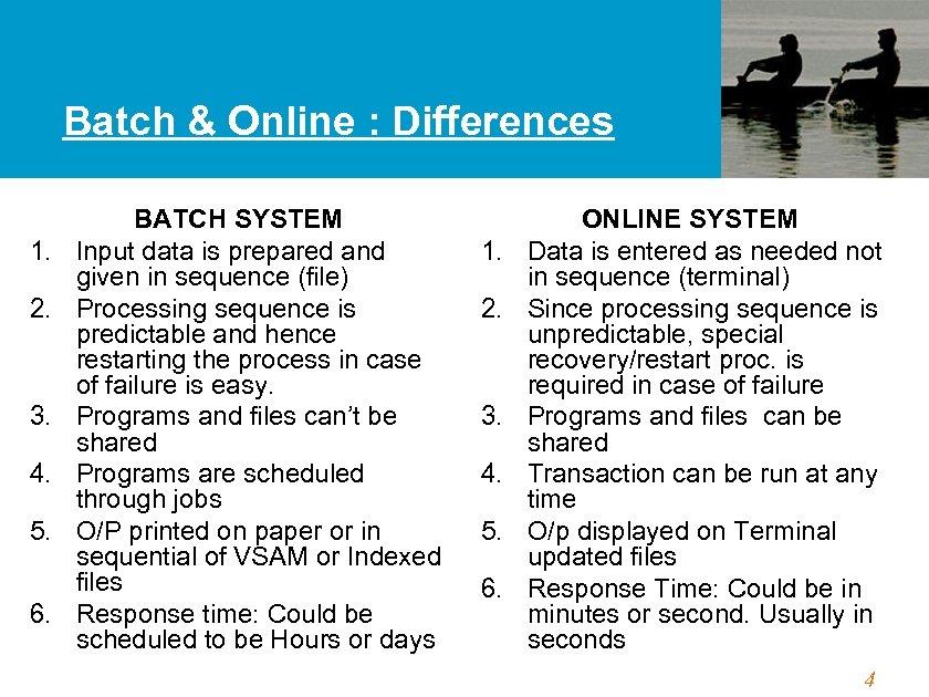Batch & Online : Differences 1. 2. 3. 4. 5. 6. BATCH SYSTEM Input