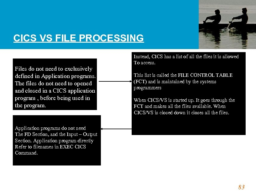 CICS VS FILE PROCESSING Files do not need to exclusively defined in Application programs.