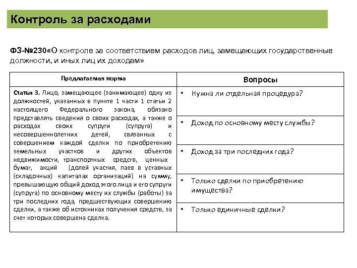 Контроль за расходами ФЗ-№ 230 «О контроле за соответствием расходов лиц, замещающих государственные должности,