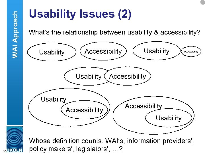 WAI Approach Usability Issues (2) What's the relationship between usability & accessibility? Accessibility Usability