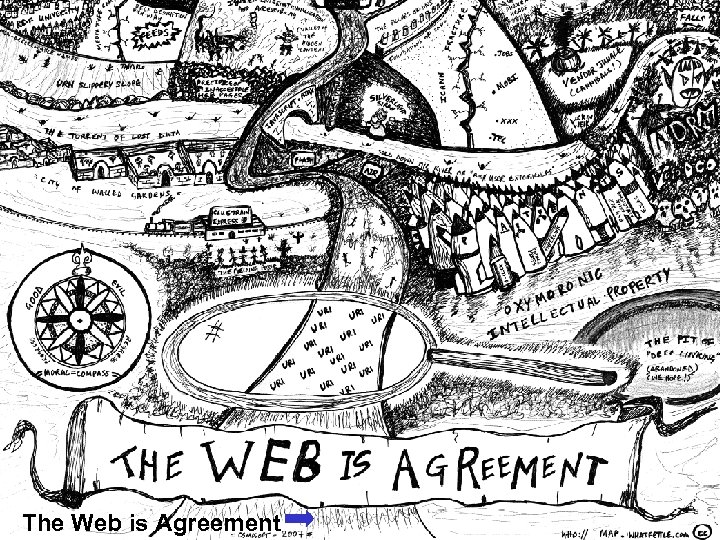 35 The Web is Agreement
