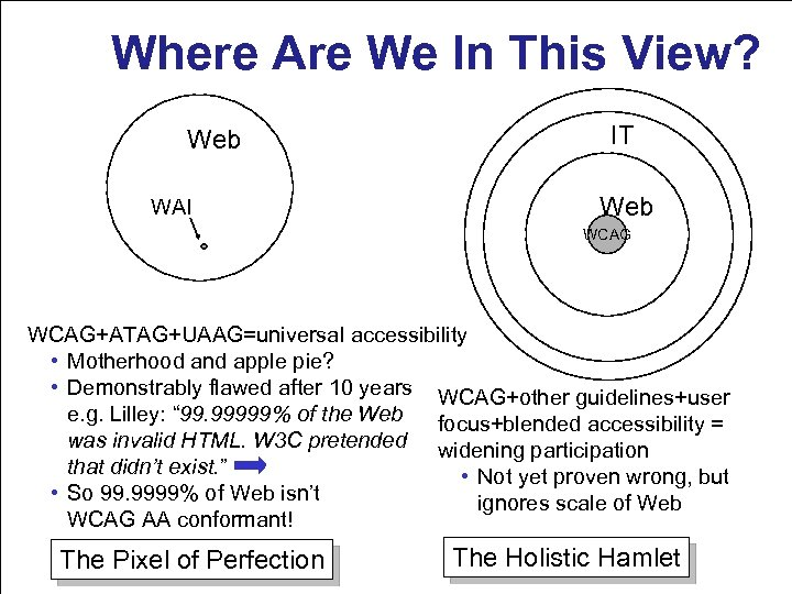 Where Are We In This View? Web WAI IT Web WCAG+ATAG+UAAG=universal accessibility • Motherhood