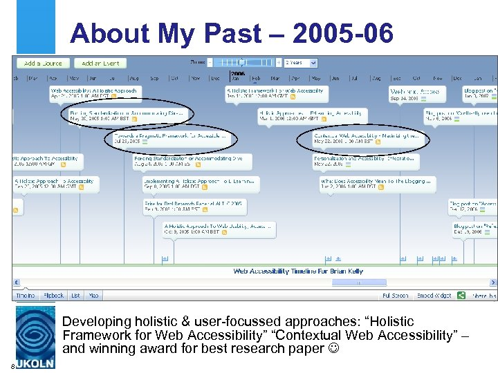 "About My Past – 2005 -06 Developing holistic & user-focussed approaches: ""Holistic Framework for"