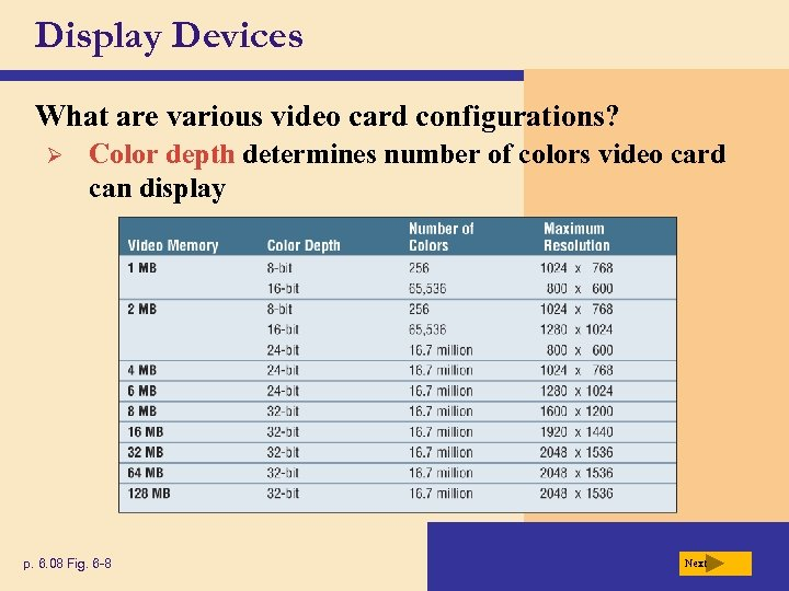 Display Devices What are various video card configurations? Ø Color depth determines number of