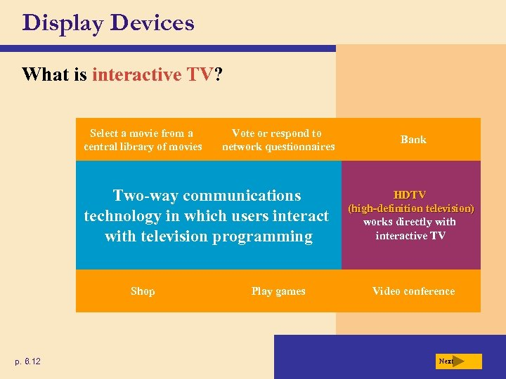 Display Devices What is interactive TV? Select a movie from a central library of