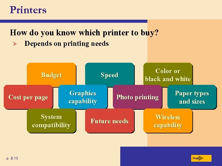 Printers How do you know which printer to buy? Ø Depends on printing needs