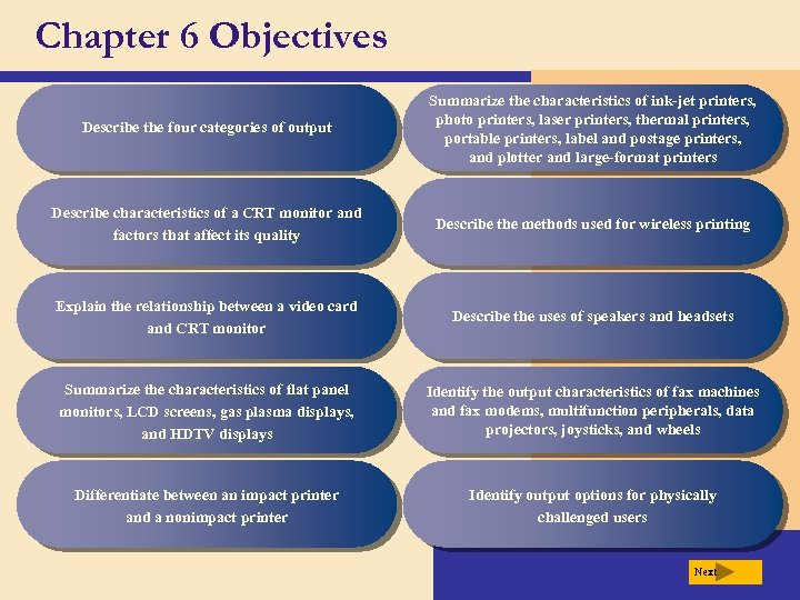 Chapter 6 Objectives Describe the four categories of output Summarize the characteristics of ink-jet