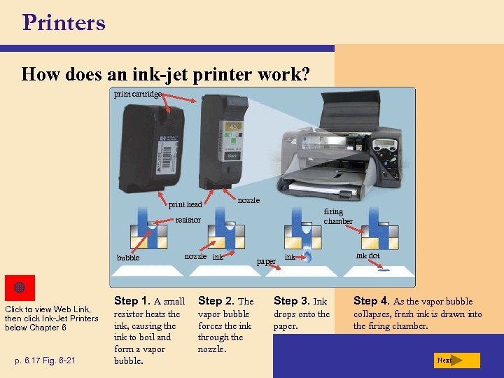 Printers How does an ink-jet printer work? print cartridge print head nozzle firing chamber