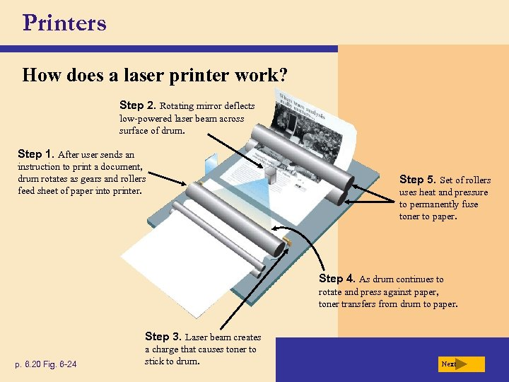 Printers How does a laser printer work? Step 2. Rotating mirror deflects low-powered laser